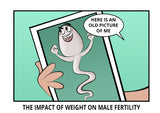 does-weight-affect-sperm