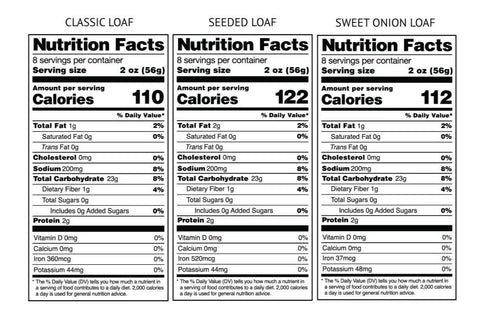 Nutrition Facts for Mixed Pack Loaves - Classic Gluten-Free Sourdough, Seeded Gluten-Free Sourdough, Sweet Onion Gluten-Free Sourdough