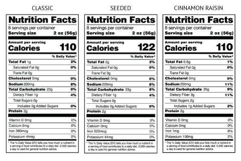 Mixed Pack Nutrition Panels - Classic, Seeded, and Cinnamon Raisin