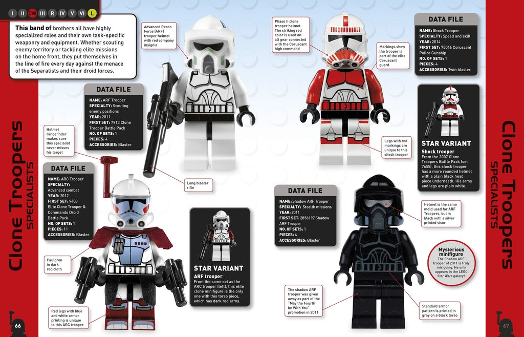 Lego Star Wars Character Encyclopedia Updated and Expand With ...