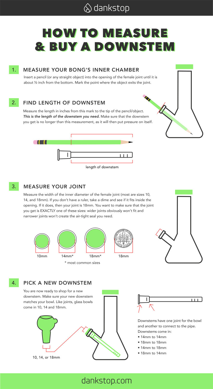how to measure & buy a downstem