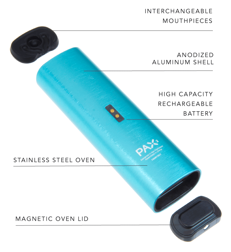 PAX 2 Vaporizer: Specs and Features Infographic