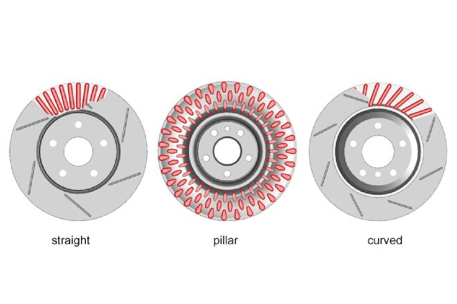 ND Rotor Comparison: OEM vs Brembo vs MiataSpeed Two Piece Rotor