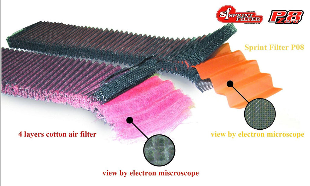 SPRINT REPLACEMENT AIR FILTER (FIAT 500 ABARTH/FIAT 500T) - EUROCOMPULSION