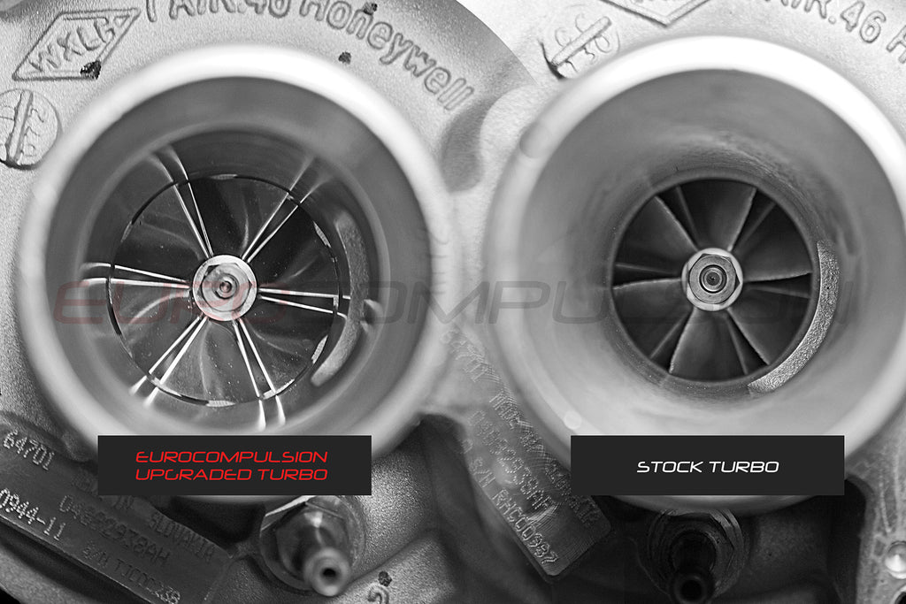 EUROCOMPULSION® 1446+ TURBO UPGRADE