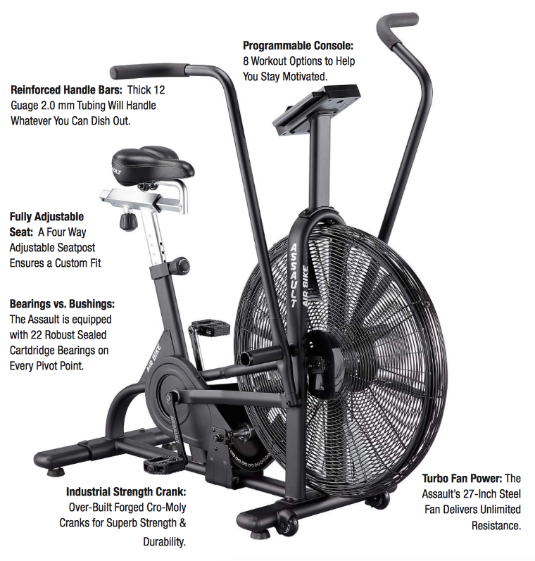 Assault Air Bike - Barbell Bros Canada - Lowest Price Guaranteed