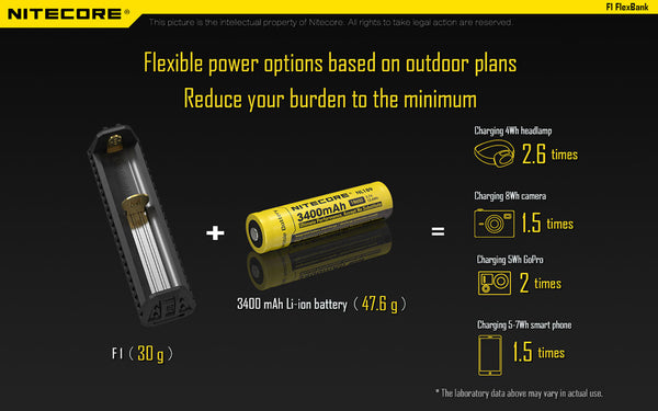 18650 battery capacity with NiteCore F1 New Zealand