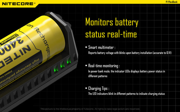 Battery bank remaining capacity status, voltage status reporting and real time monitoring during the battery charging cycle NiteCore F1 New Zealand
