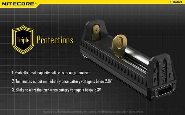 Built in battery and safety portion for 18650 batteries during charging and discharging NiteCore F1 New Zealand