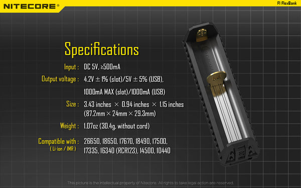 NiteCore F1 Technical Specifications