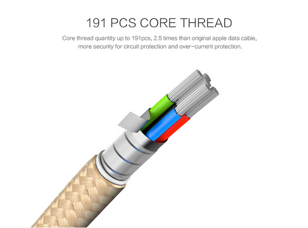 High Strand Count Cable