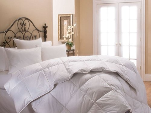 ViscoLogic Down & Feather Comforter (Duvet) 100% Cotton Shell