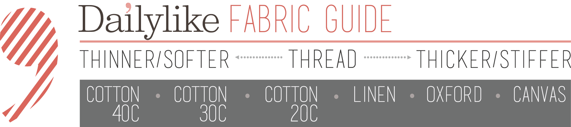 dailylike fabric guide