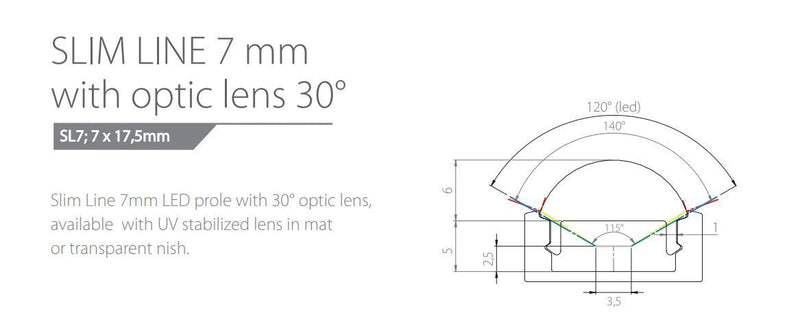 Optic lens for the SL7 series profiles| Wired4Signs USA |