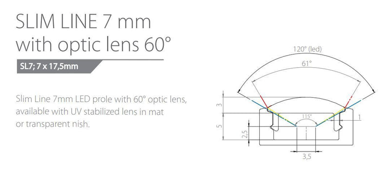 Optic lens for the SL7 series profiles - Wired4Signs USA