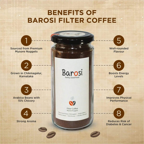 Pure Filter Coffee