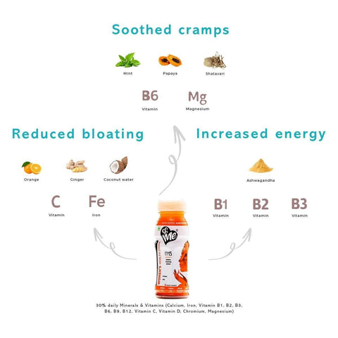 PMS Women's Health Drink For Period Bloating, Cramps, Energy (Orange Flavour)