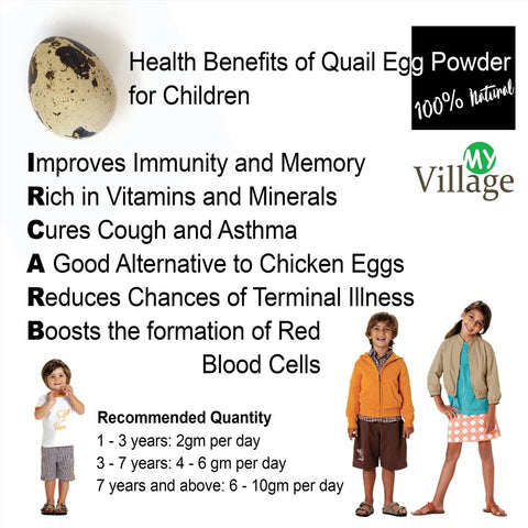 Quail Egg Powder (Natural Egg Powder)