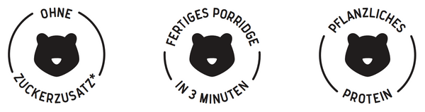 3Bears Porridge USP Icons