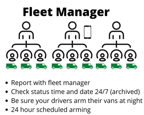 van-alarm-fleet-control-uk-security-van-alarm
