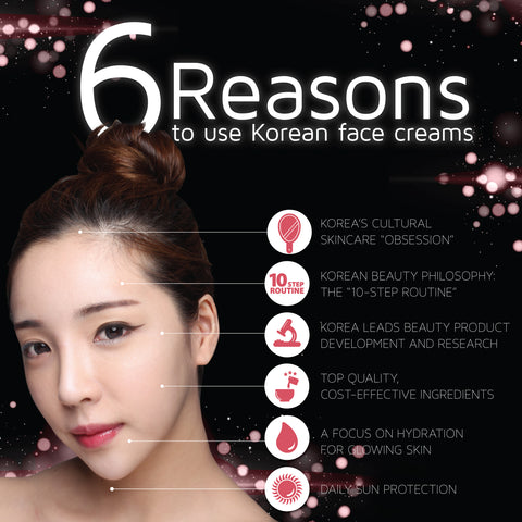 GlamourFlare-6-Reasons-To-Use-Korean-Face-Creams