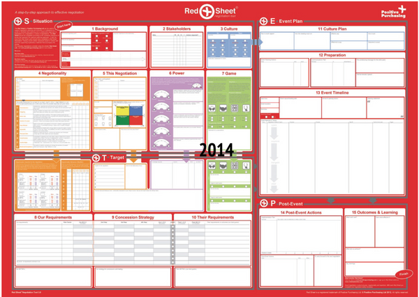 Red Sheet Posters