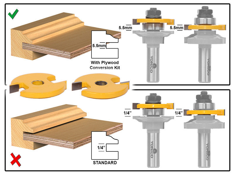 Rail & Stile Plywood Conversion Kit for 5.5mm Plywood - Yonico 12202