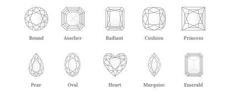 Diamond Shapes Chart