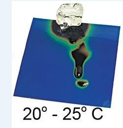 Thermochromic Liquid crystal thermocolour sheet 20° to 25°C - Smart Materials