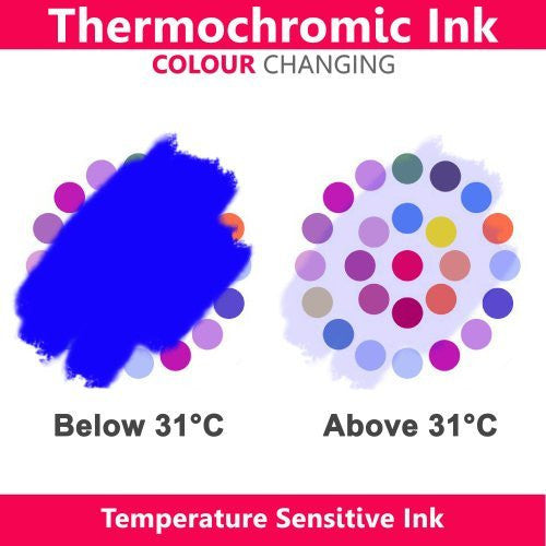Colour Changing Thermochromic Ink Paint for Screen Printing onto Paper & Board 50ml - Blue to Clear at 31C