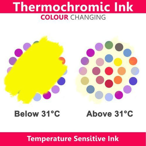 Colour Changing Thermochromic Ink Paint for Screen Printing onto Paper & Board 50ml - Yellow to Clear at 31C