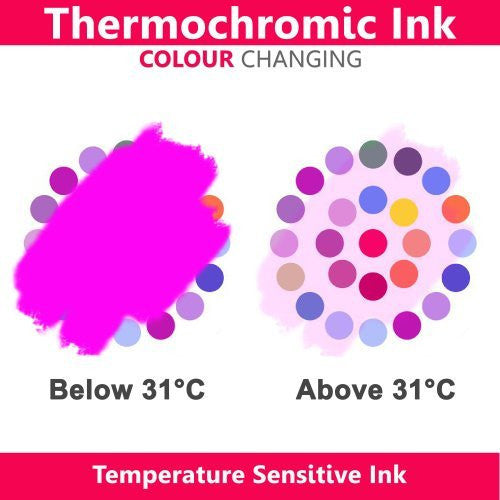 Colour Changing Thermochromic Ink Paint for Screen Printing onto Paper & Board 50ml - Magenta to Clear at 31C