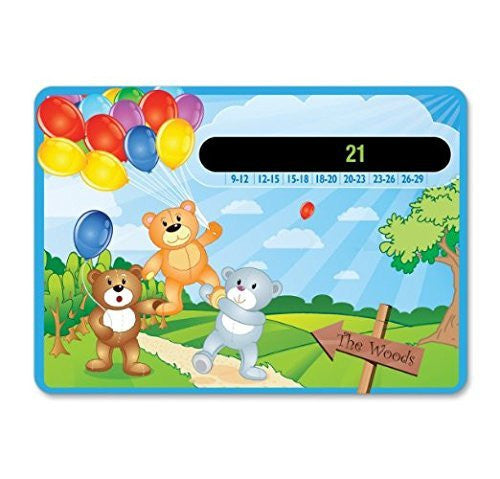5 x Bargain Pack of Teddy Bears and Balloons Baby Nursery & Room Safety Thermometer cards
