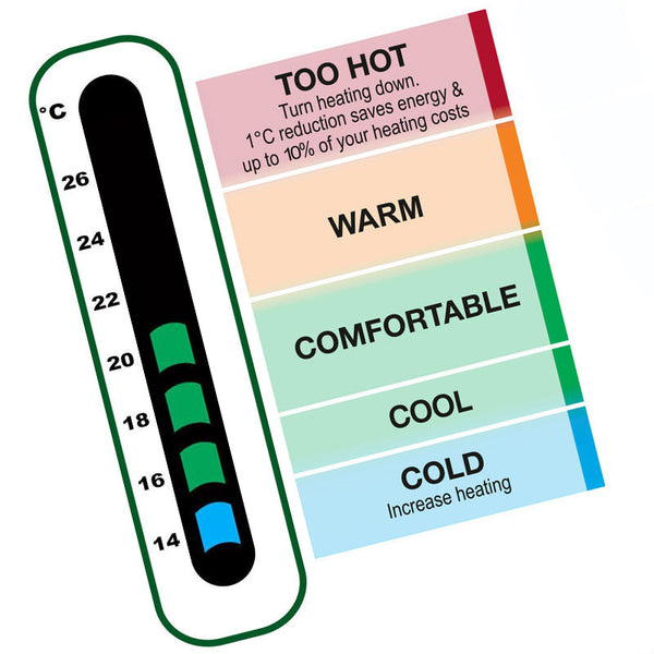Promotional Lc Thermometer Sticker Easy Read Bgor Colour
