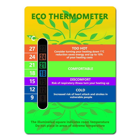 Eco Energy Saving Room Thermometer Card