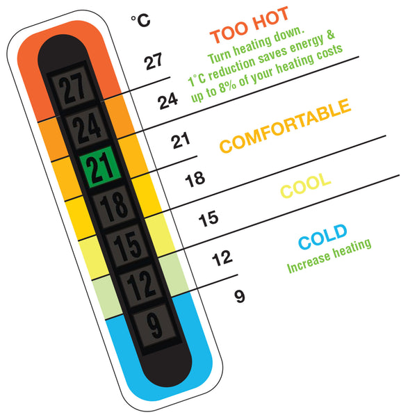 Promotional Lc Thermometer Sticker 9 To 27 176 C Colour Changing