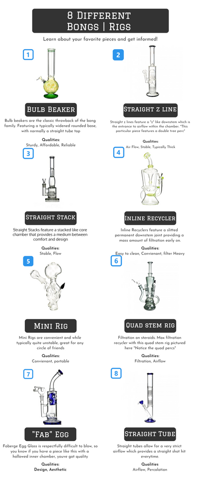 8 different types of bongs