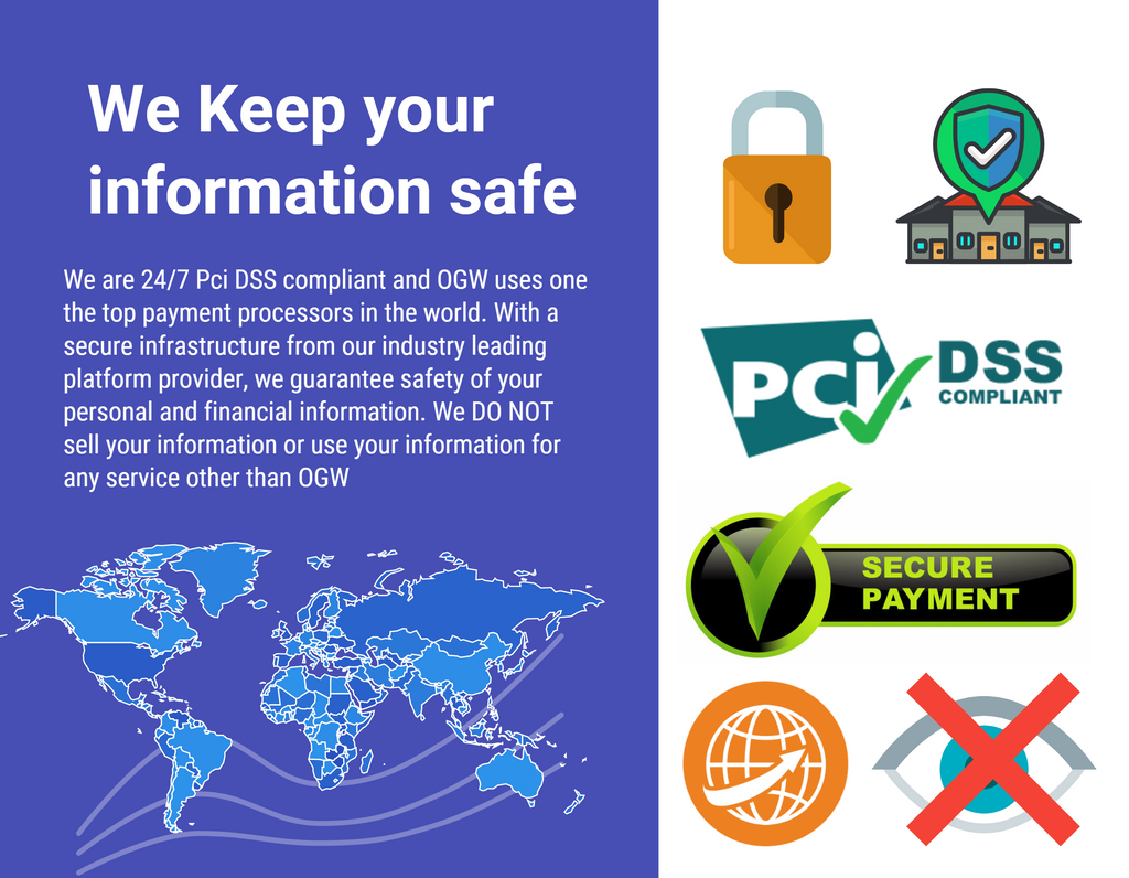 secure payment checkout og warehouse pci dss compliant