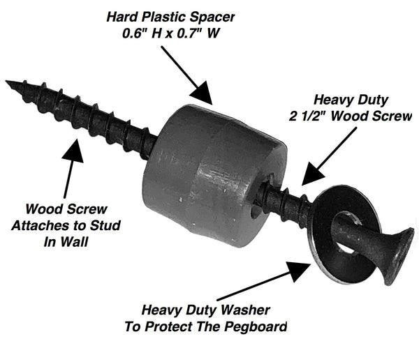 Pegboard Mounting Kit Set description showing screw, spacer, and Washer