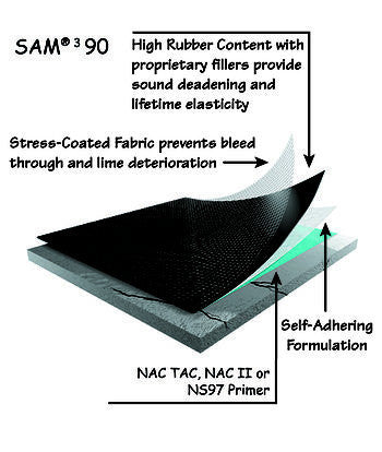 NAC Super SAM 3 90 mil Sound Abatement Membrane 150 SF Roll - American Fast Floors