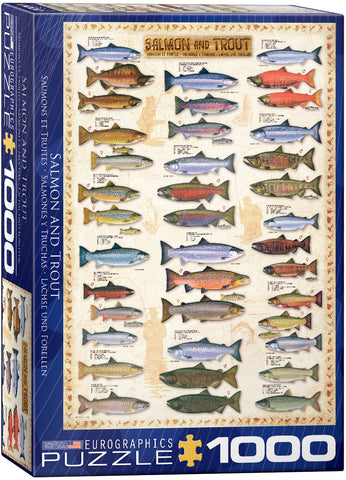 Salmon and Trout Puzzle
