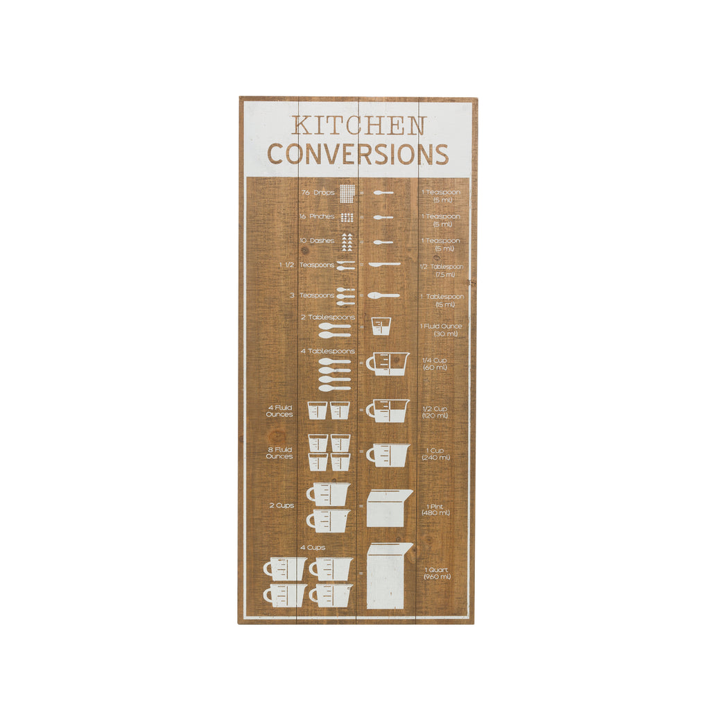 """Kitchen Conversions"" Wood Wall Décor"