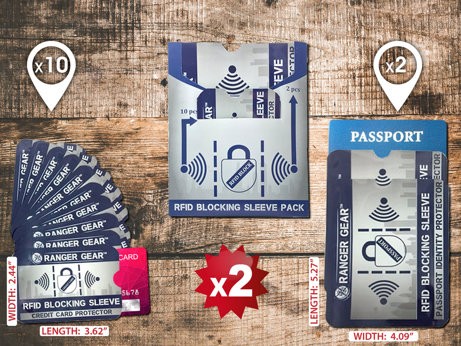 BOGO 50% OFF PROMO - 2X RFID Blocking Sleeve Pack (20 Credit Card and 4 Passport Protectors)