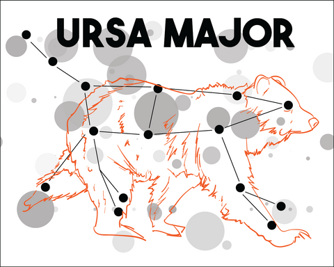 Ursa Major Constellation Card