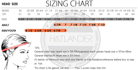 Hat-Sizing-Measurements