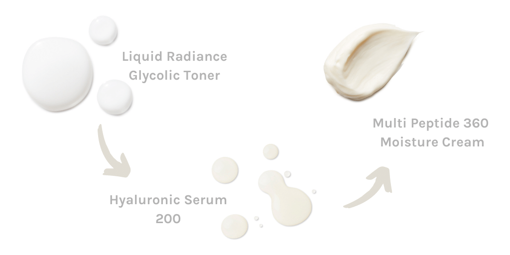 How to layer skincare products Evolve Organic Beauty