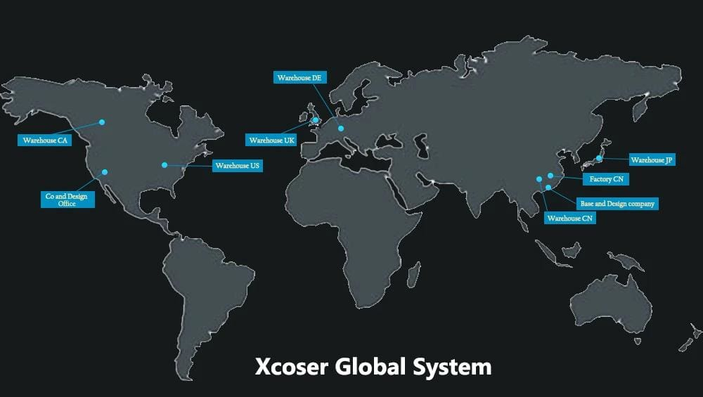 xcoser global system
