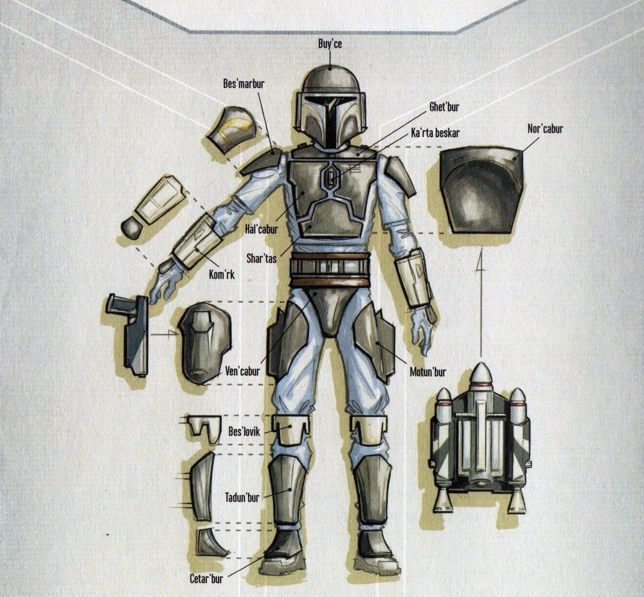 The Intriguing Mandalorian and Mandalorian Armor