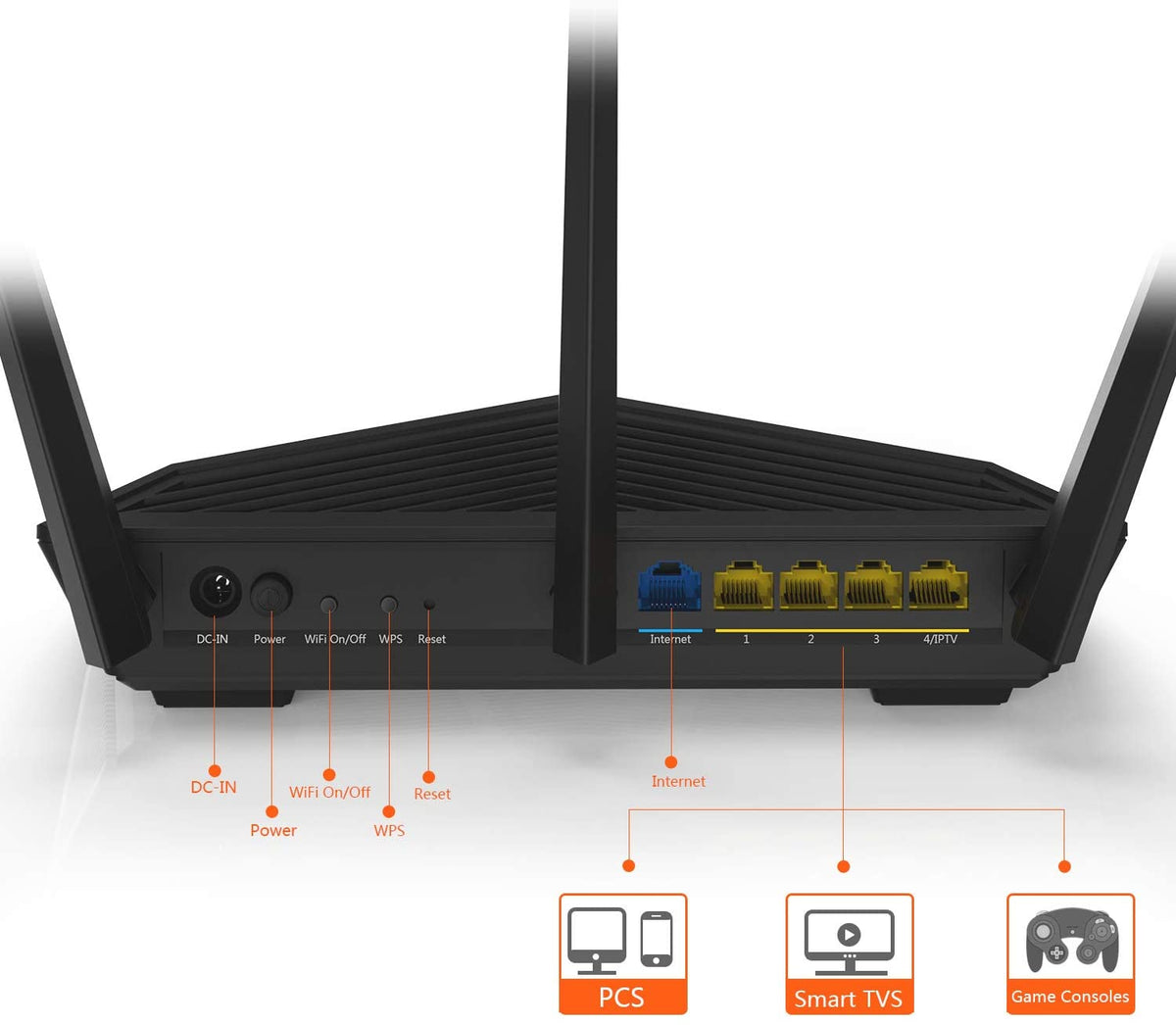 VPN Router Tenda AC18 AC1900 Flashed Tomato Router