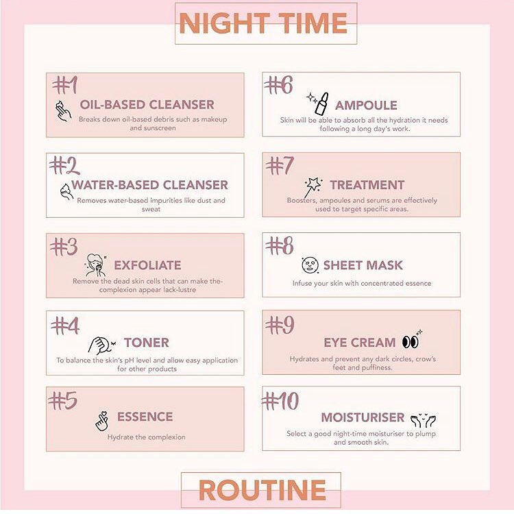 10 Step Korean Skincare Routine
